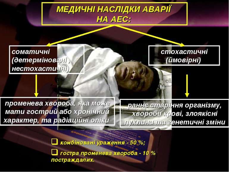 МЕДИЧНІ НАСЛІДКИ АВАРІЇ НА АЕС: променева хвороба, яка може мати гострий або ...