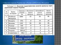 Найдовші кордони Україна має з Росією (2295,04 км), Молдовою (1222) та Білору...