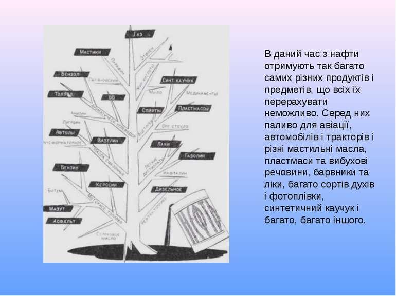 В даний час з нафти отримують так багато самих різних продуктів і предметів, ...