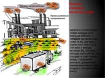 Сірка У більшості антропогенних викидів переважають оксид сірки (IV) та сульф...