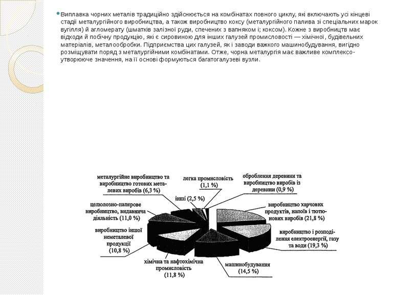 Виплавка чорних металів традиційно здійснюється на комбінатах повного циклу, ...