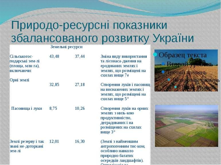 Природо-ресурсні показники збалансованого розвитку України Земельні ресурси С...
