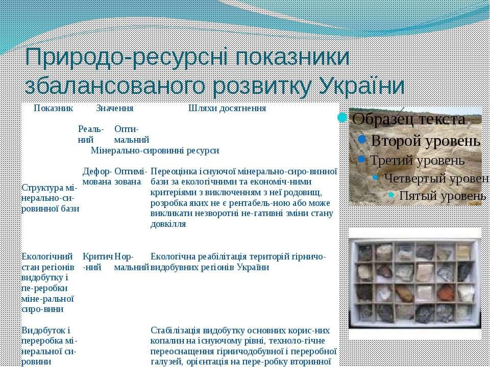 Природо-ресурсні показники збалансованого розвитку України Показник Значення ...