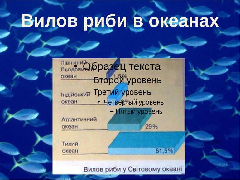 Вилов риби в океанах