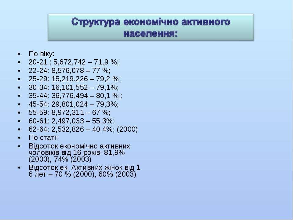 По віку: 20-21 : 5,672,742 – 71,9 %; 22-24: 8,576,078 – 77 %; 25-29: 15,219,2...