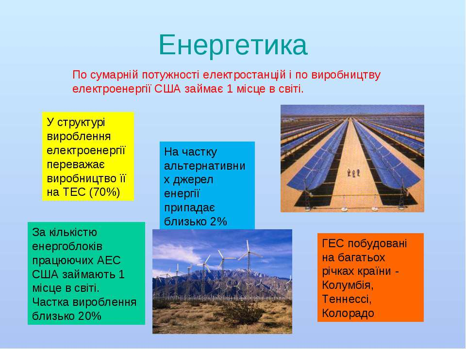 Енергетика По сумарній потужності електростанцій і по виробництву електроенер...