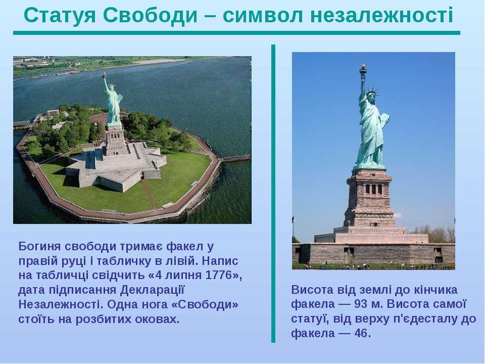 Статуя Свободи – символ незалежності Богиня свободи тримає факел у правій руц...
