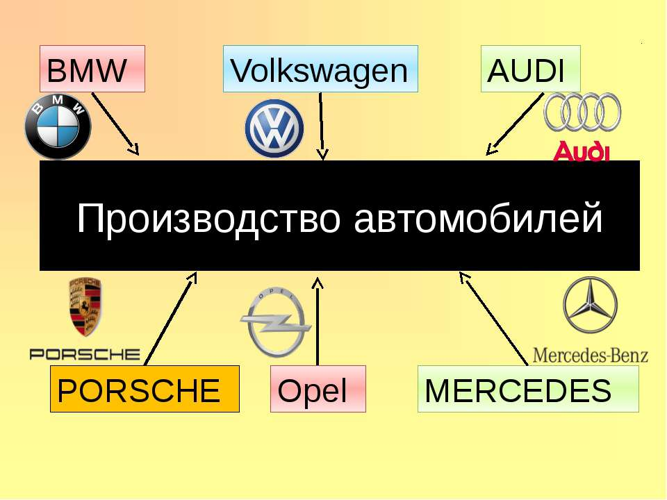 . . Электротехника Siemens— международный концерн, работающий в области элект...