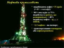 Нафтова свердловина в Ірані Нафтова промисловість видобувають нафту ≈75 країн...
