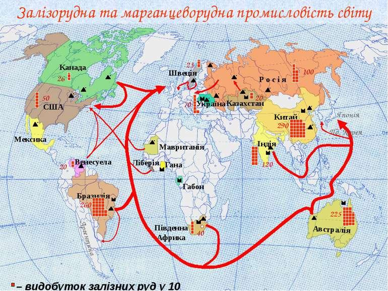 Чорна металургія світу Китай 350 Японія 112 США 94 Р о с і я 66 Пд. Корея 50 ...