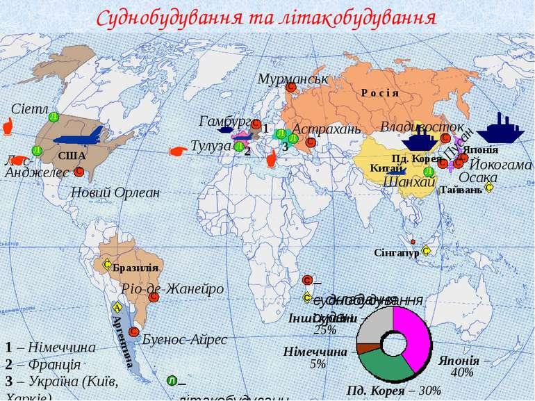 Хімічна промисловість світу США 18,1 Індія 14,5 Канада 12,9 Китай 32 Р о с і ...