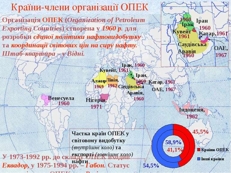 США Канада Нафтова промисловість світу Р о с і я Іран Мексика Китай Норвегія ...