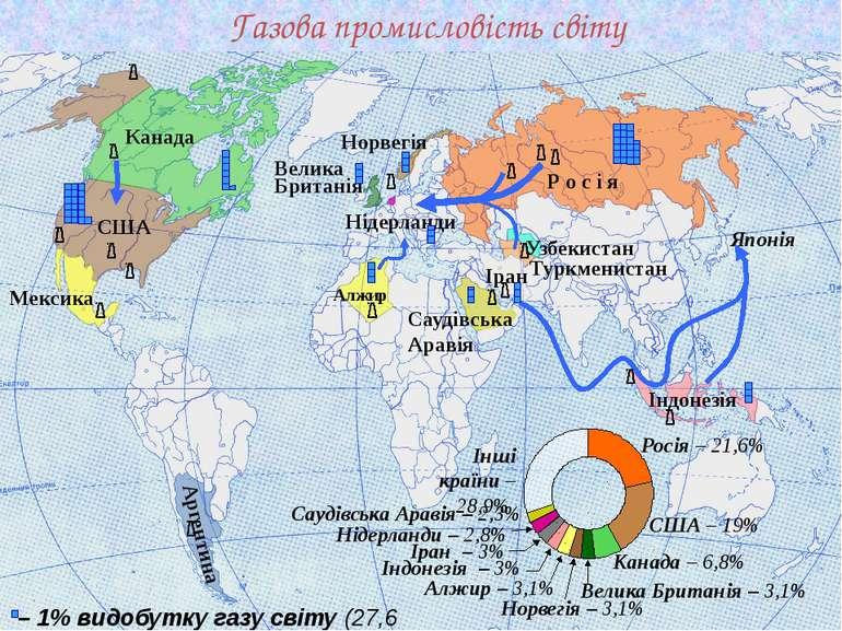 Вугільна промисловість Вугільний комбайн (Донбас) видобувають ≈60 країн, пере...