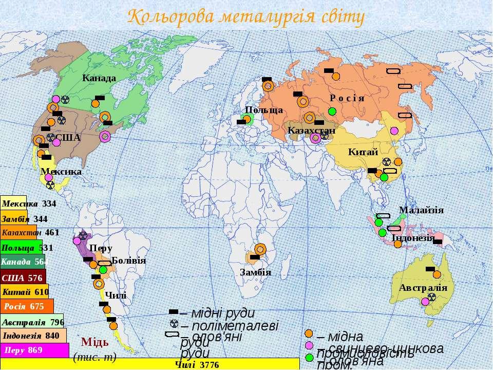 Провідні країни-виробники міді в світі (2004 р.)