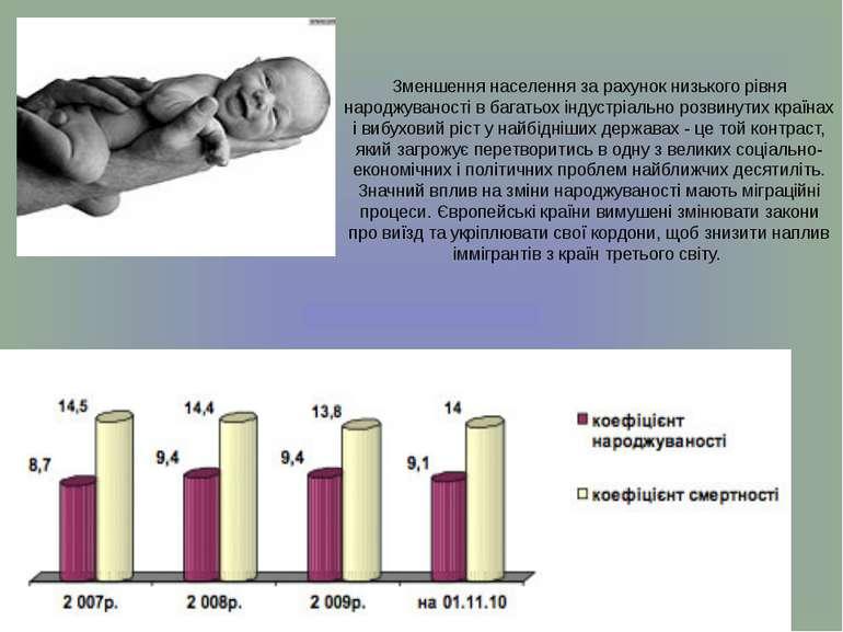 Зменшення населення за рахунок низького рівня народжуваності в багатьох індус...