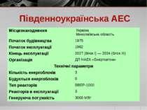 Південноукраїнська АЕС Місцезнаходження Україна Миколаївськаобласть Початок...