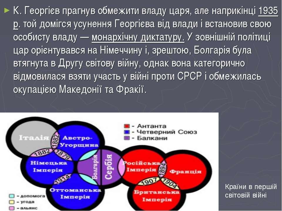 К. Георгієв прагнув обмежити владу царя, але наприкінці 1935 р. той домігся у...