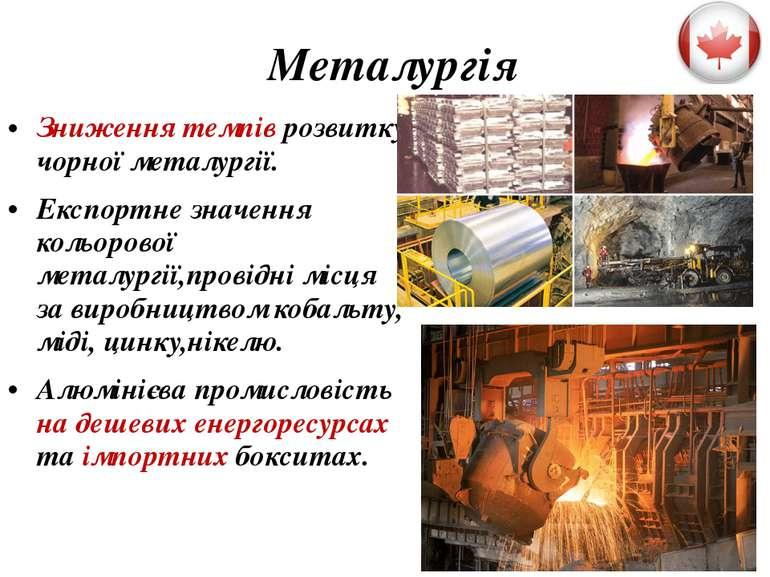 Структура промисловості