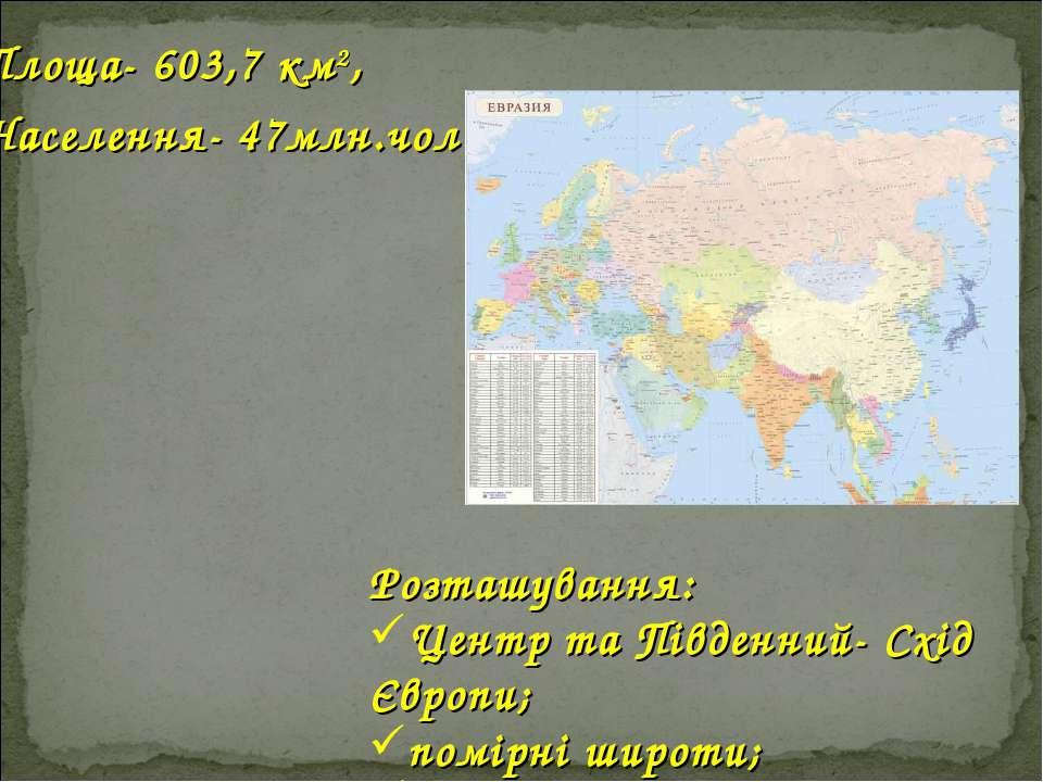 Площа- 603,7 км2, Населення- 47млн.чол. Розташування: Центр та Південний- Схі...