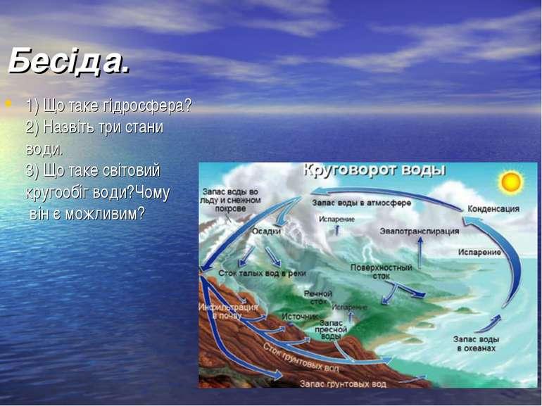 Бесіда. 1) Що таке гідросфера? 2) Назвіть три стани води. 3) Що таке світовий...