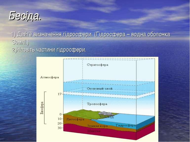 Бесіда. 1) Дайте визначення гідросфери. (Гідросфера – водна оболонка Землі.) ...