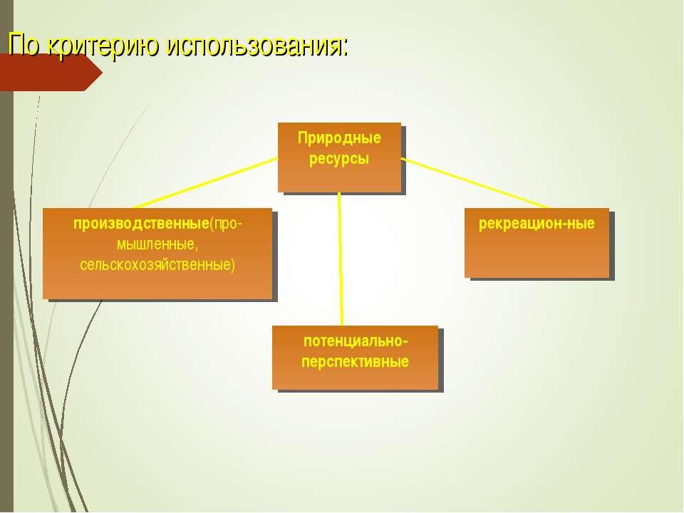 По критерию использования: Природные ресурсы производственные(про-мышленные, ...