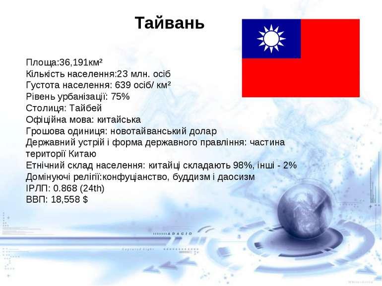 Тайвань Площа:36,191км² Кількість населення:23 млн. осіб Густота населення: 6...