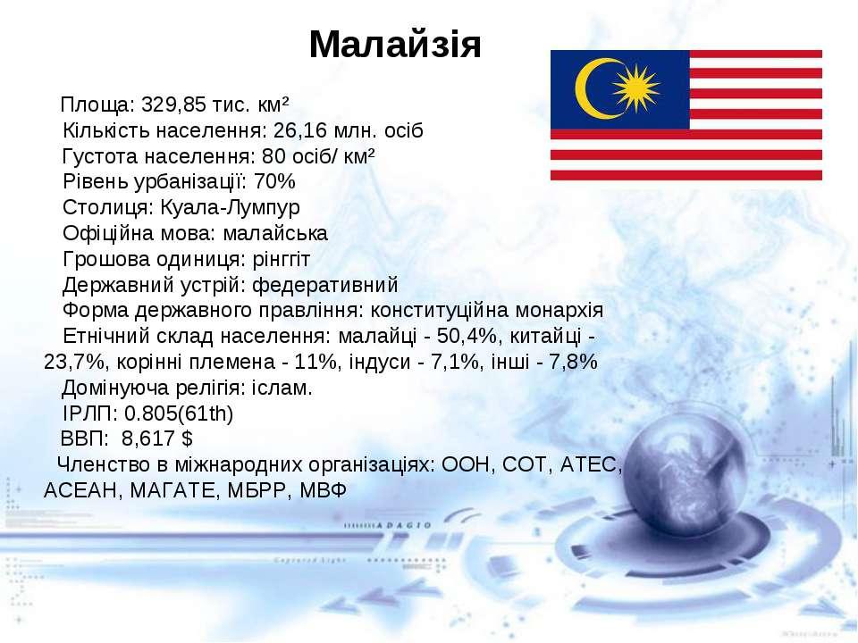 Малайзія Площа: 329,85 тис. км² Кількість населення: 26,16 млн. осіб Густота ...