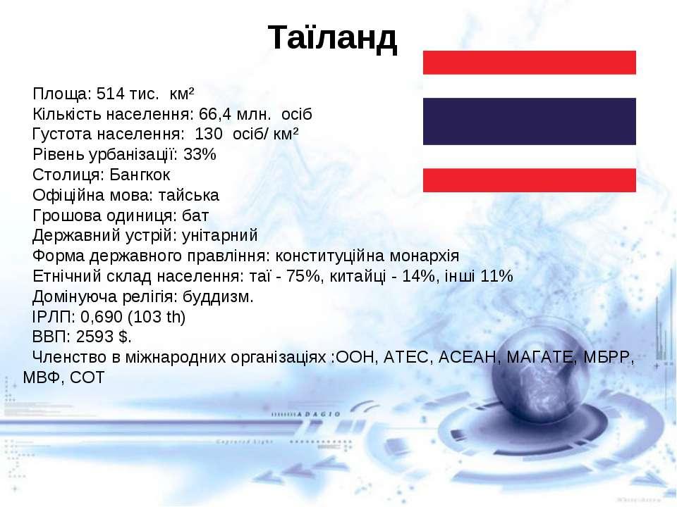 Таїланд Площа: 514 тис. км² Кількість населення: 66,4 млн. осіб Густота насе...