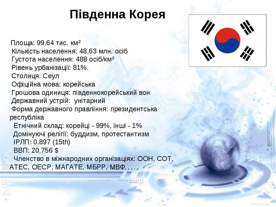 Південна Корея Площа: 99,64 тис. км² Кількість населення: 48,63 млн. осіб Гус...