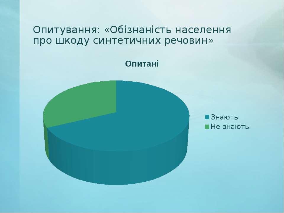 Опитування: «Обізнаність населення про шкоду синтетичних речовин»