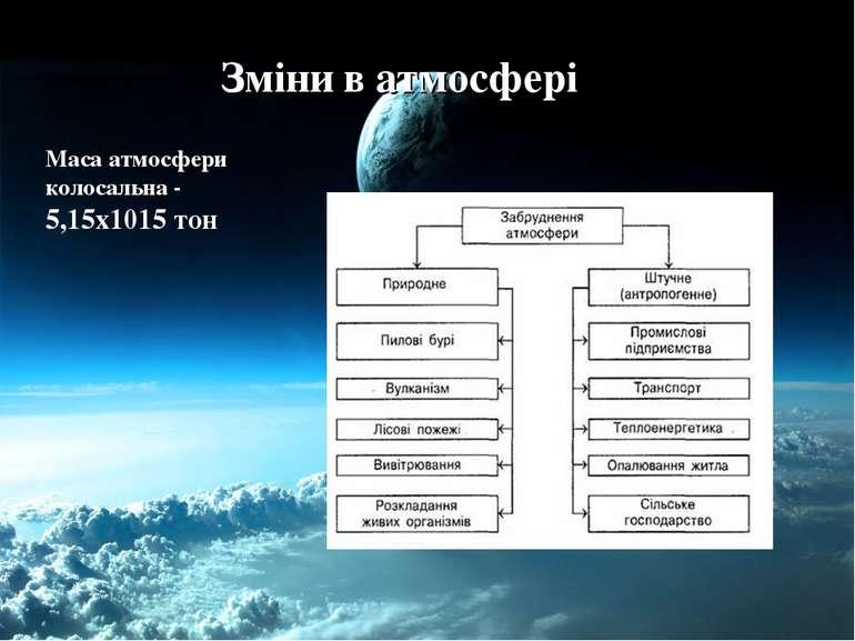 Зміни в атмосфері Зміни в атмосфері Маса атмосфери колосальна - 5,15х1015 тон