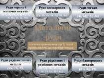 Металічні руди основна сировина металургії, галузі промисловості, що виробляє...