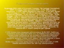 Головні статті експорту та імпорту країни За даними [2001 Index of Economic F...