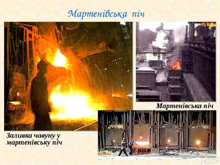 Робота електропечі 4 Під Жолоб Склепіння чавун, брухт сталь 2000оС