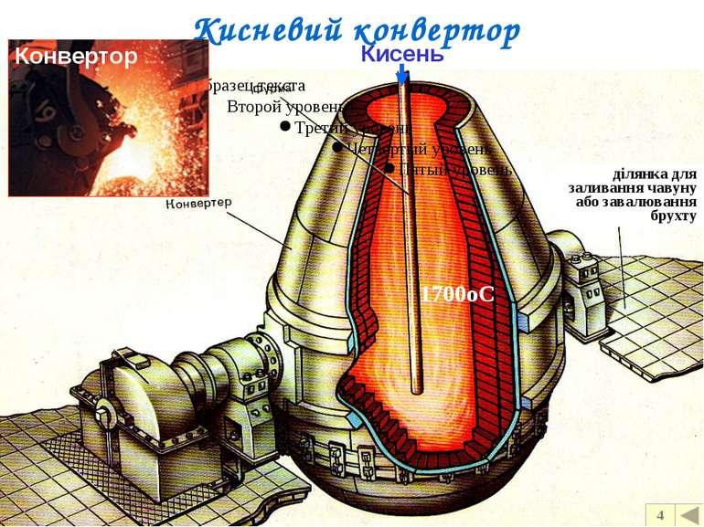 Прокатне виробництво 4 Нижньодніпровський трубопрокатний завод