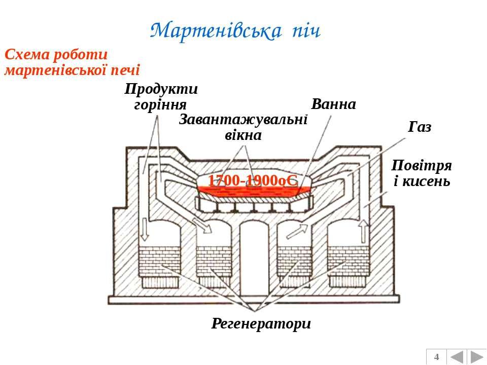Флюсові вапняки 4 Флюсові вапняки Видобуток вапняків Флюси