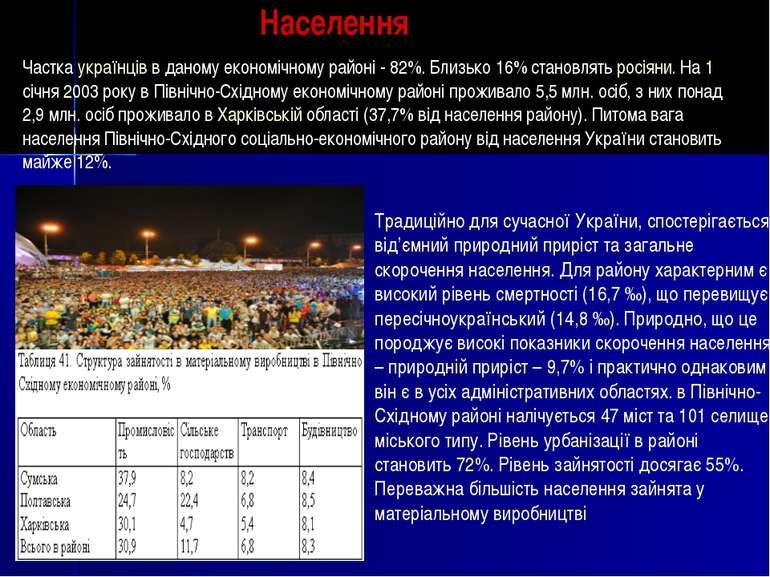 Населення Часткаукраїнцівв даному економічному районі - 82%. Близько 16% ст...