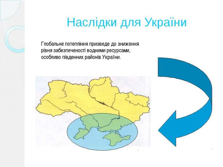 Наслідки для України Глобальне потепління призведе до зниження рівня забезпеч...