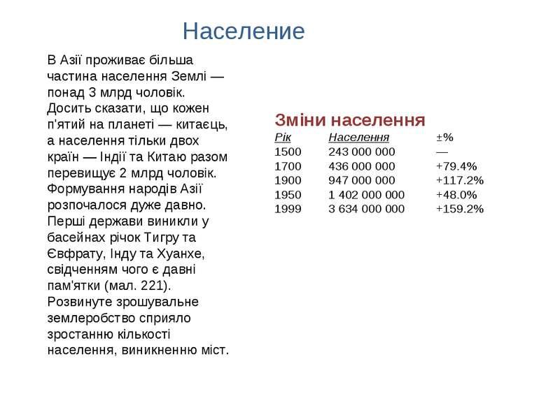 Население Зміни населення Рік Населення ±% 1500 243 000 000 — 1700 436 000 00...