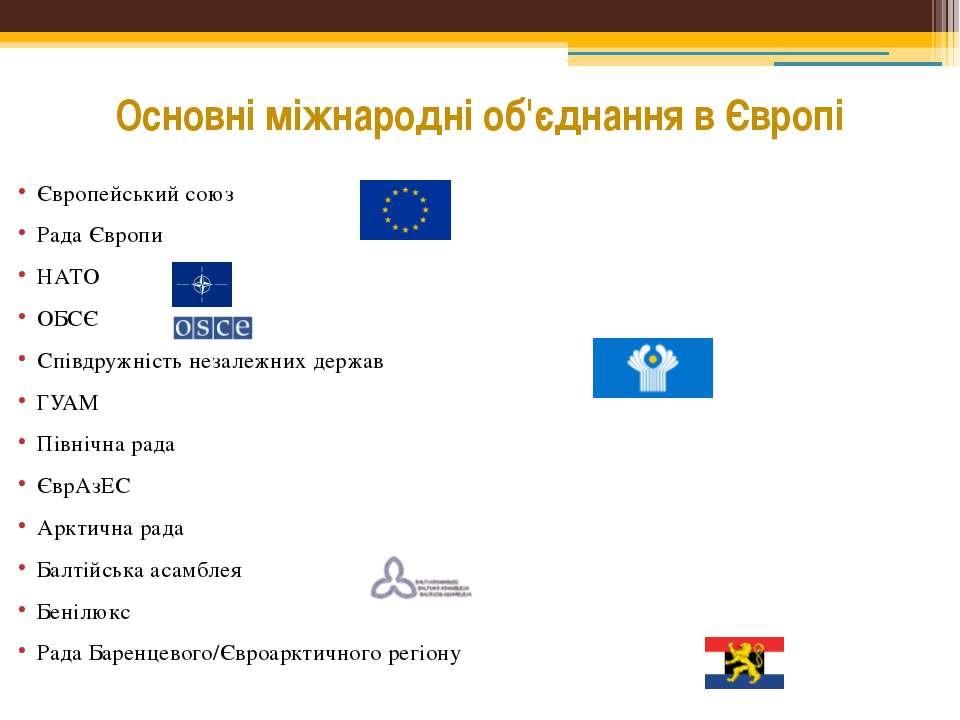 Основні міжнародні об'єднання в Європі Європейський союз Рада Європи НАТО ОБС...