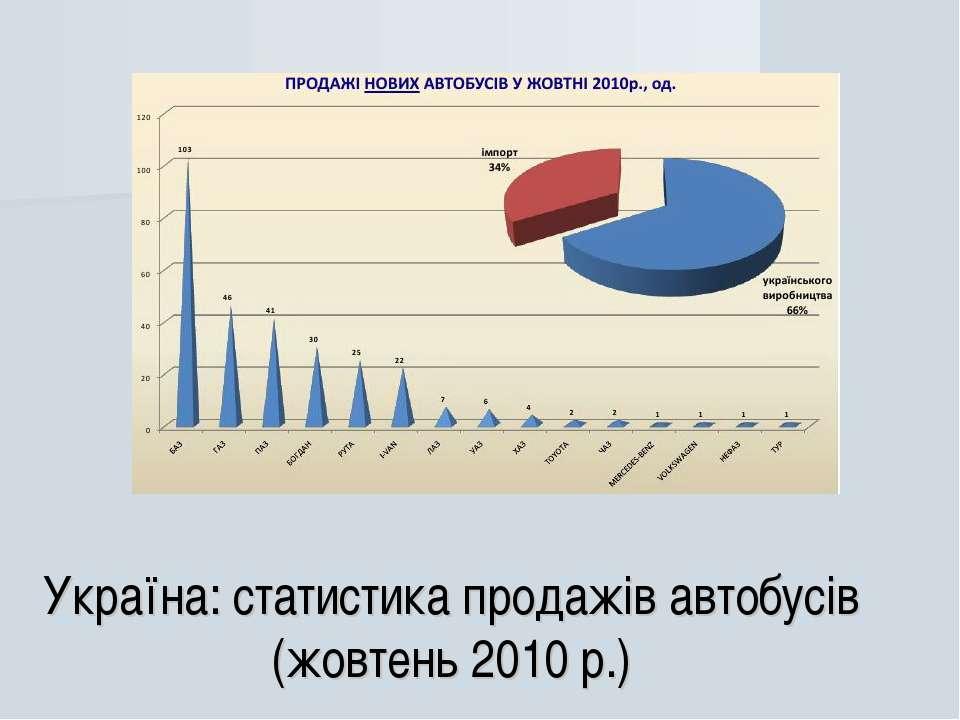 Україна: статистика продажів автобусів (жовтень 2010 р.)