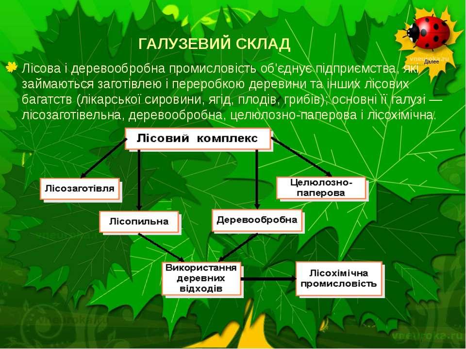 ГАЛУЗЕВИЙ СКЛАД Лісова і деревообробна промисловість об'єднує підприємства, я...