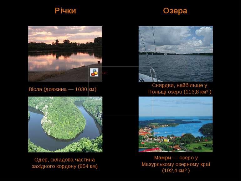 Річки Озера Одер, складова частина західного кордону (854 км) Вісла (довжина ...