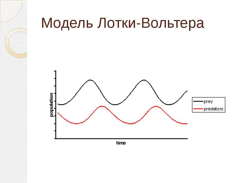 Модель Лотки-Вольтера