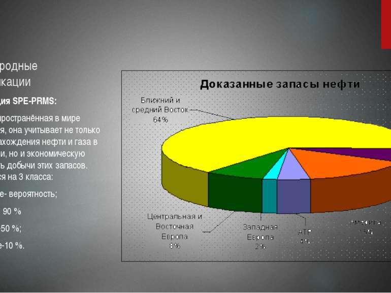 Международные классификации Классификация SPE-PRMS: Наиболее распространённая...