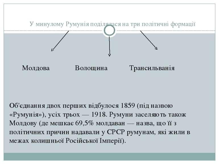 У минулому Румунія поділялася на три політичні формації Молдова Волощина Тран...