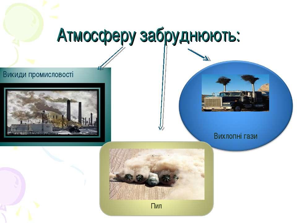 Атмосферу забруднюють: