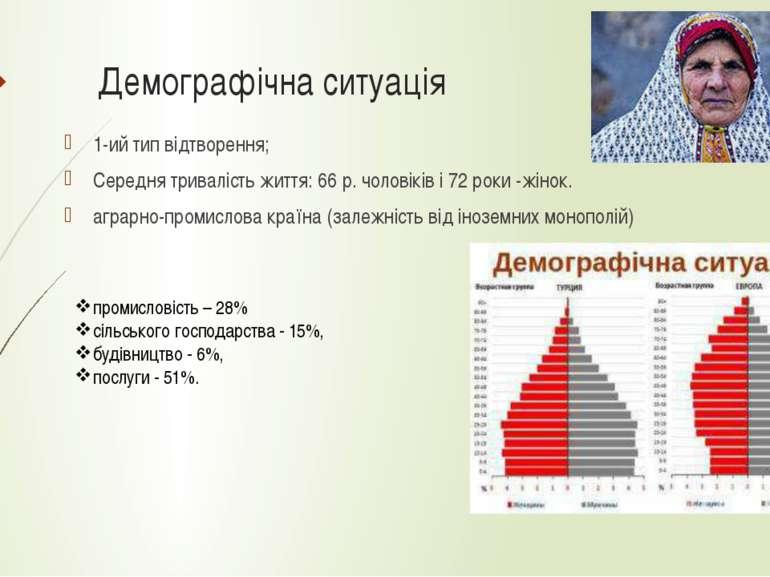 Демографічна ситуація 1-ий тип відтворення; Середня тривалість життя: 66 р. ч...