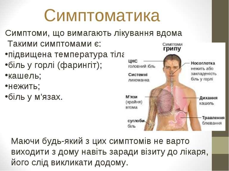 Симптоматика Симптоми, що вимагають лікування вдома Такими симптомами є: підв...